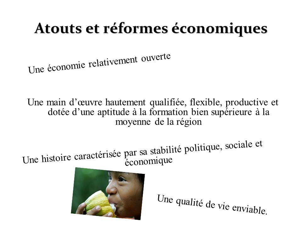 Atouts et réformes économiques Une qualité de vie enviable. Une économie relativement ouverte Une main dœuvre hautement qualifiée, flexible, productiv