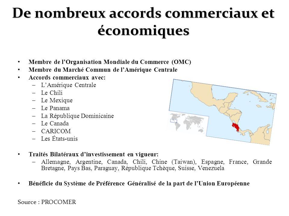 De nombreux accords commerciaux et économiques Membre de lOrganisation Mondiale du Commerce (OMC) Membre du Marché Commun de lAmérique Centrale Accord