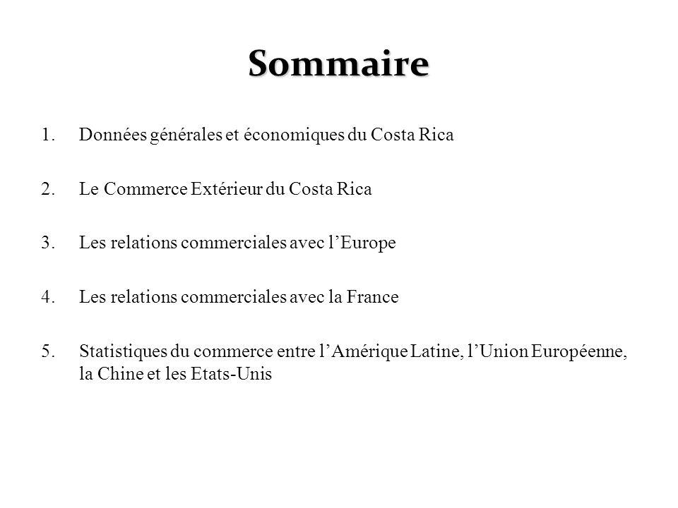 Sommaire 1.Données générales et économiques du Costa Rica 2.Le Commerce Extérieur du Costa Rica 3.Les relations commerciales avec lEurope 4.Les relati