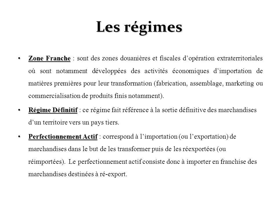 Les régimes Zone FrancheZone Franche : sont des zones douanières et fiscales dopération extraterritoriales où sont notamment développées des activités