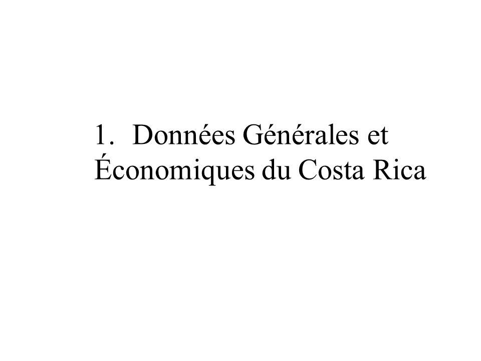1.Données Générales et Économiques du Costa Rica