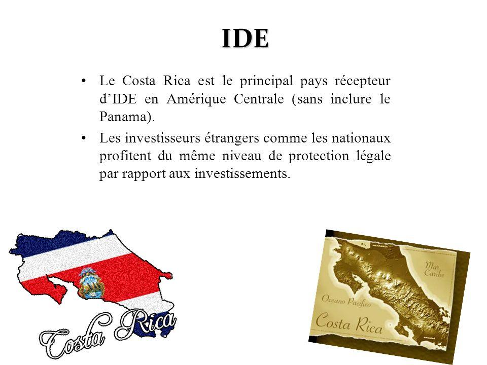IDE Le Costa Rica est le principal pays récepteur dIDE en Amérique Centrale (sans inclure le Panama). Les investisseurs étrangers comme les nationaux