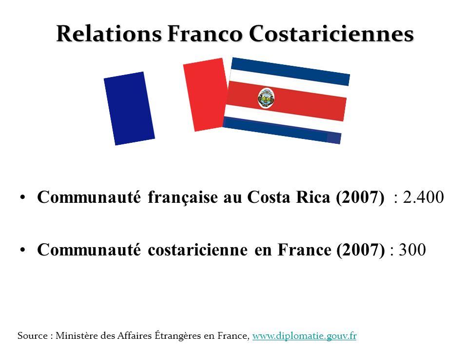 Relations Franco Costariciennes Communauté française au Costa Rica (2007) : 2.400 Communauté costaricienne en France (2007) : 300 Source : Ministère d