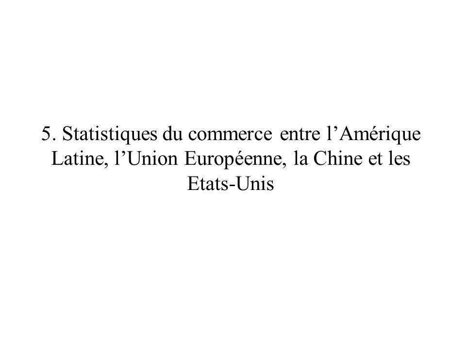 5. Statistiques du commerce entre lAmérique Latine, lUnion Européenne, la Chine et les Etats-Unis