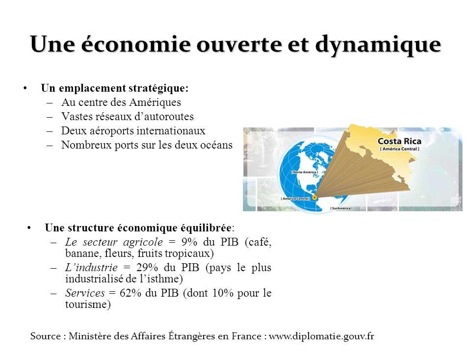 Une économie ouverte et dynamique Une structure économique équilibrée: –Le secteur agricole = 9% du PIB (café, banane, fleurs, fruits tropicaux) –Lind