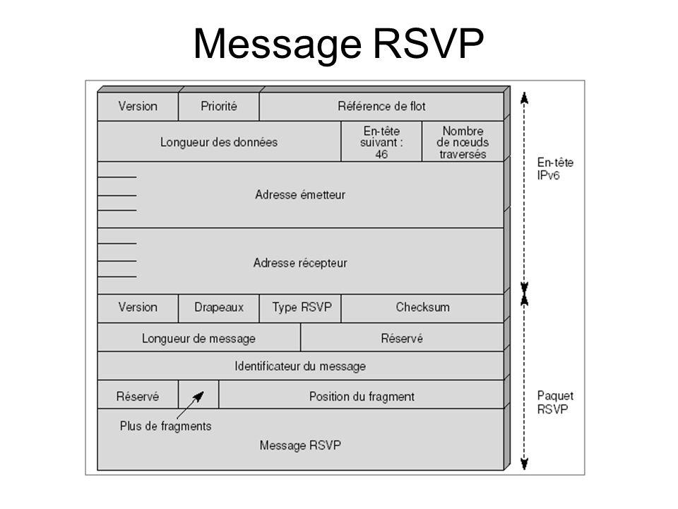 Message RSVP