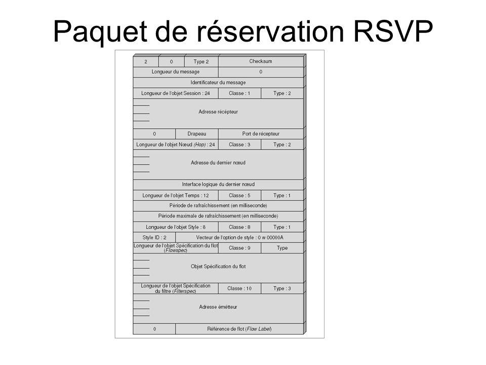 Paquet de réservation RSVP