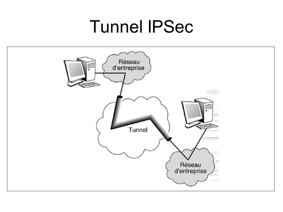 Tunnel IPSec