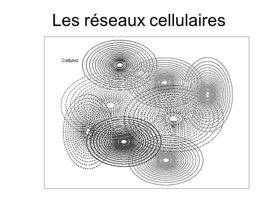 Les réseaux cellulaires