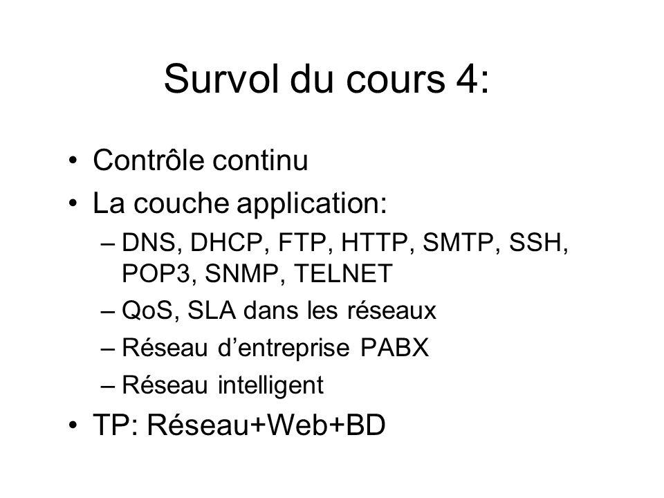 Survol du cours 4: Contrôle continu La couche application: –DNS, DHCP, FTP, HTTP, SMTP, SSH, POP3, SNMP, TELNET –QoS, SLA dans les réseaux –Réseau dentreprise PABX –Réseau intelligent TP: Réseau+Web+BD