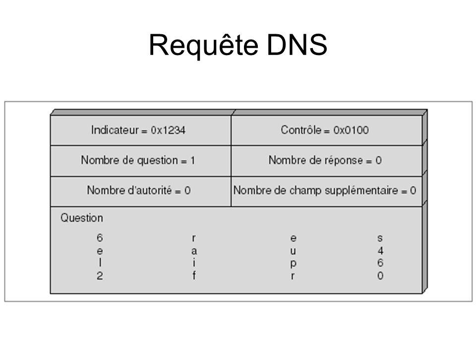 Le GPRS Circuit GSM BTS GSM BSS GSM BTS HLR AUC MSC/ VLR GMSC Réseau à Commutation De circuit Internet IP Internet IP SGSN GGSN Réseau à transfert de paquets Le GPRS : réseau de commutation de circuits pour la parole téléphonique et réseau à transfert de paquets pour la partie données.
