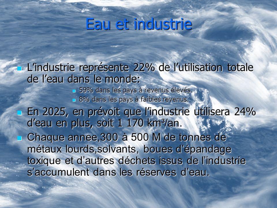 Eau et industrie Lindustrie représente 22% de lutilisation totale de leau dans le monde: Lindustrie représente 22% de lutilisation totale de leau dans