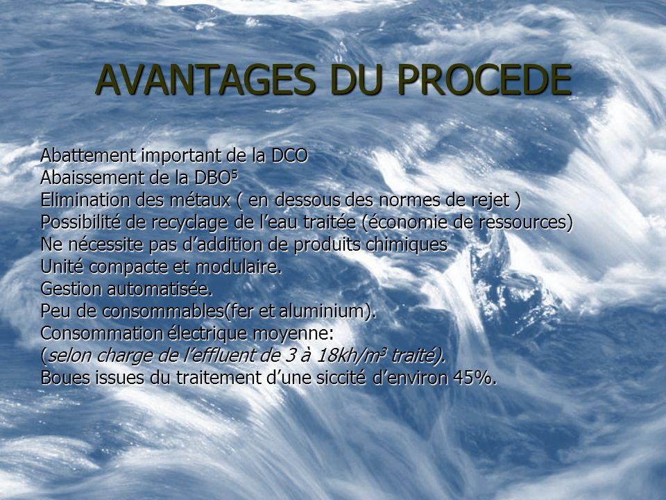 AVANTAGES DU PROCEDE Abattement important de la DCO Abaissement de la DBO 5 Elimination des métaux ( en dessous des normes de rejet ) Possibilité de r