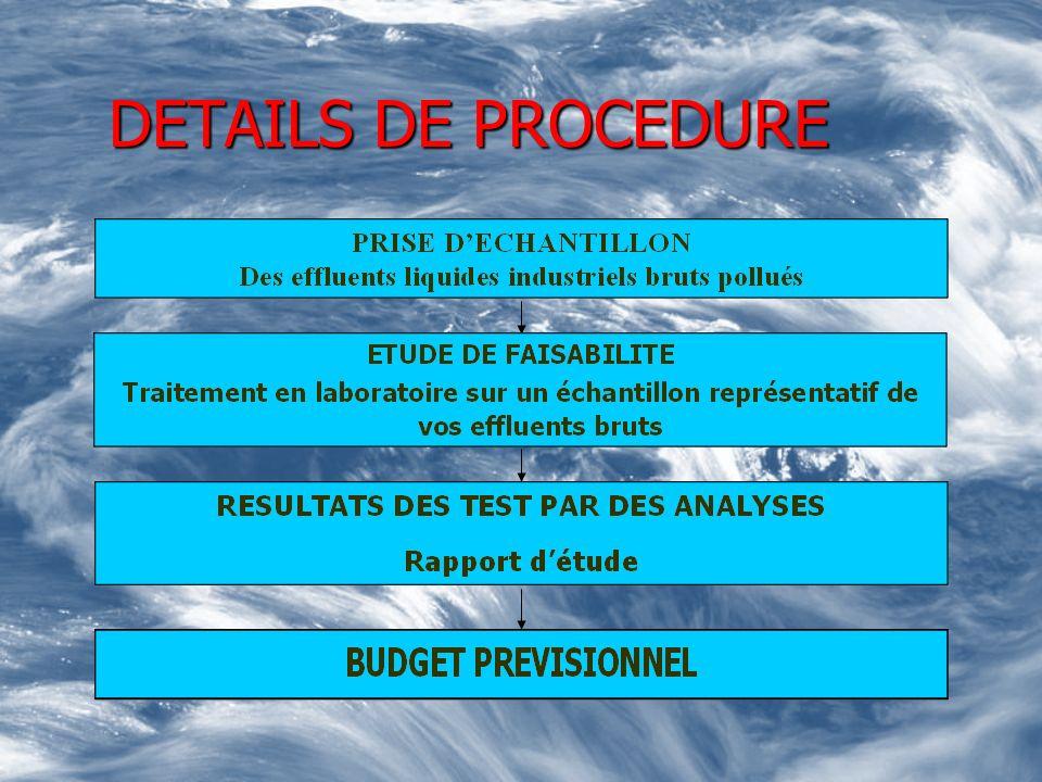 DETAILS DE PROCEDURE