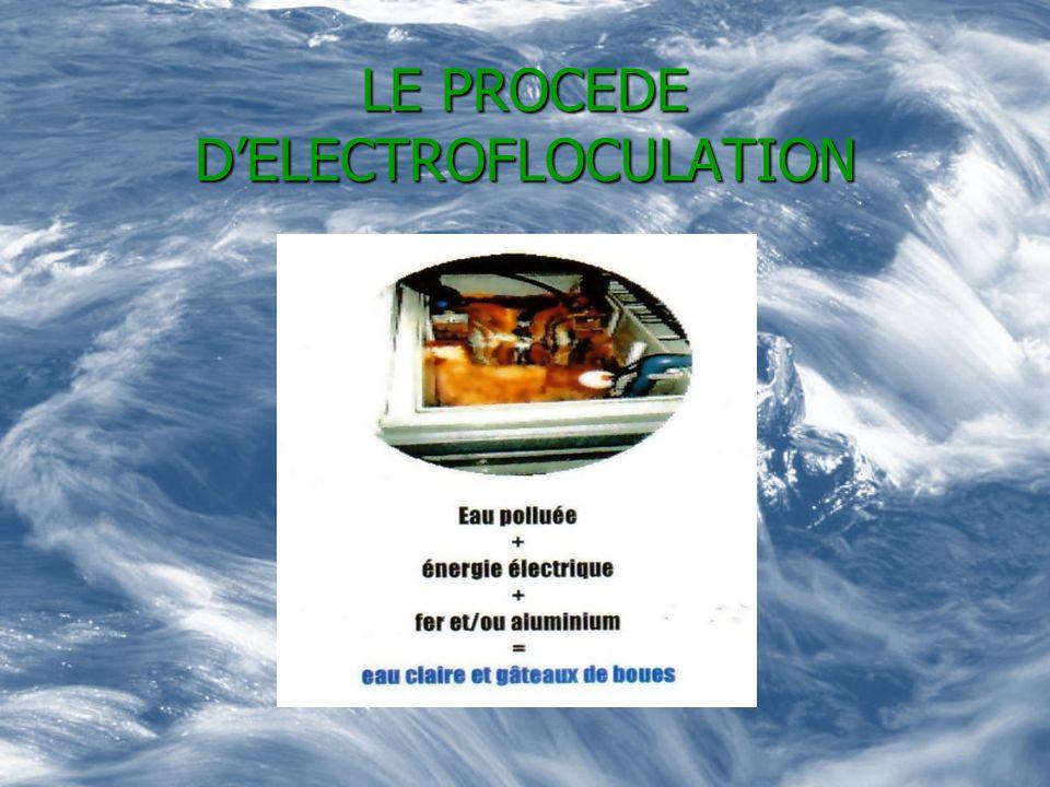 LE PROCEDE DELECTROFLOCULATION