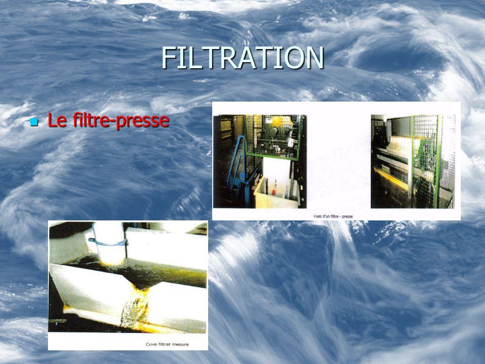 FILTRATION Le filtre-presse Le filtre-presse
