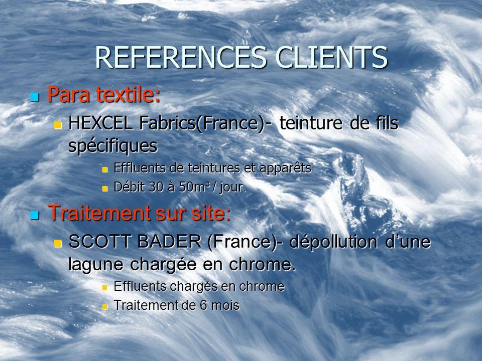 REFERENCES CLIENTS Para textile: Para textile: HEXCEL Fabrics(France)- teinture de fils spécifiques HEXCEL Fabrics(France)- teinture de fils spécifiqu