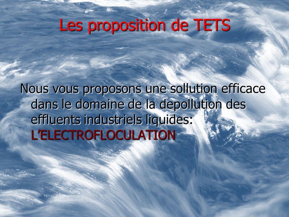 Les proposition de TETS Nous vous proposons une sollution efficace dans le domaine de la depollution des effluents industriels liquides: LELECTROFLOCU