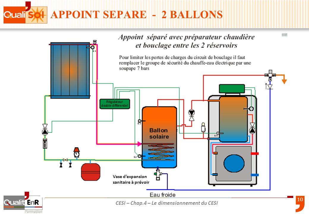 10 CESI – Chap.4 – Le dimensionnement du CESI Vase dexpansion sanitaire à prévoir APPOINT SEPARE - 2 BALLONS