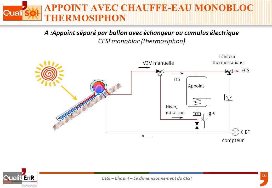 16 CESI – Chap.4 – Le dimensionnement du CESI A :Appoint séparé par ballon avec échangeur ou cumulus électrique CESI monobloc (thermosiphon) EF compte