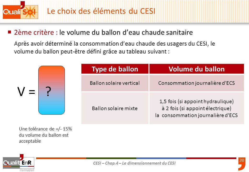 20 CESI – Chap.4 – Le dimensionnement du CESI 2ème critère : le volume du ballon deau chaude sanitaire Après avoir déterminé la consommation deau chau