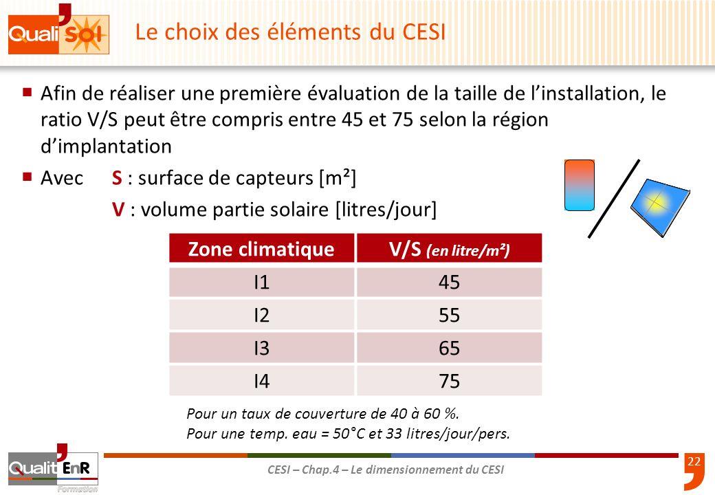 22 CESI – Chap.4 – Le dimensionnement du CESI Afin de réaliser une première évaluation de la taille de linstallation, le ratio V/S peut être compris e