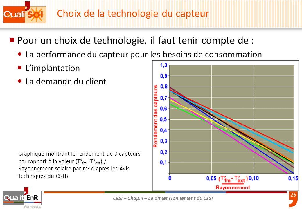 26 CESI – Chap.4 – Le dimensionnement du CESI Choix de la technologie du capteur Pour un choix de technologie, il faut tenir compte de : La performanc