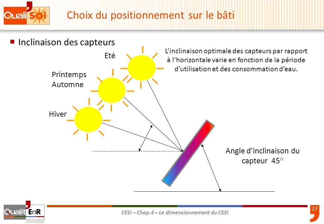 27 CESI – Chap.4 – Le dimensionnement du CESI Eté Hiver Angle dinclinaison du capteur 45° Printemps Automne Linclinaison optimale des capteurs par rap