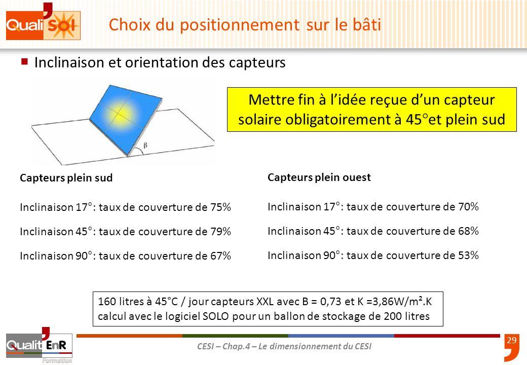 29 CESI – Chap.4 – Le dimensionnement du CESI 160 litres à 45°C / jour capteurs XXL avec B = 0,73 et K =3,86W/m².K calcul avec le logiciel SOLO pour u