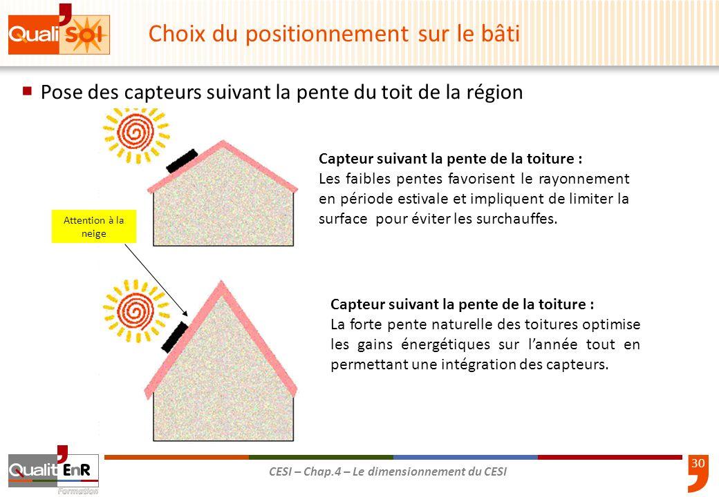 30 CESI – Chap.4 – Le dimensionnement du CESI Attention à la neige Pose des capteurs suivant la pente du toit de la région Capteur suivant la pente de