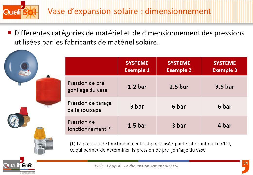 34 CESI – Chap.4 – Le dimensionnement du CESI Différentes catégories de matériel et de dimensionnement des pressions utilisées par les fabricants de m