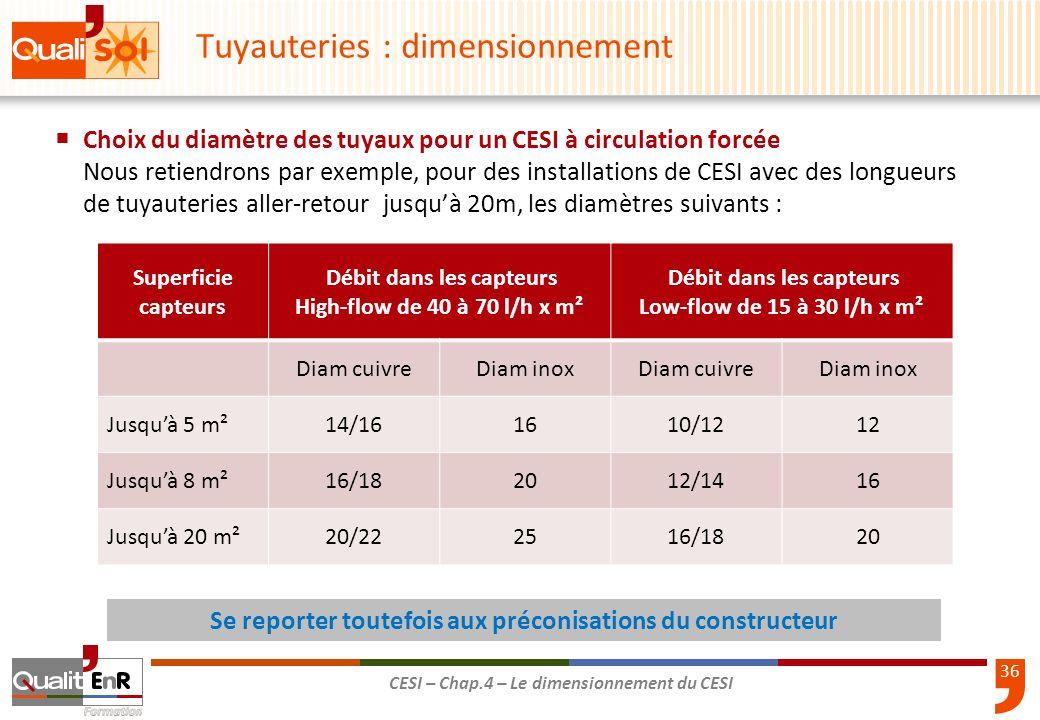 36 CESI – Chap.4 – Le dimensionnement du CESI Superficie capteurs Débit dans les capteurs High-flow de 40 à 70 l/h x m² Débit dans les capteurs Low-fl