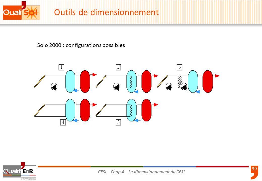 39 CESI – Chap.4 – Le dimensionnement du CESI Solo 2000 : configurations possibles Outils de dimensionnement