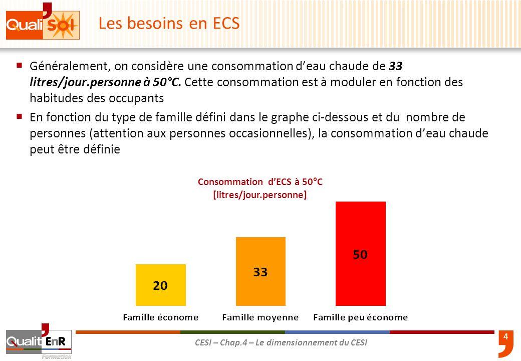 4 CESI – Chap.4 – Le dimensionnement du CESI Les besoins en ECS Généralement, on considère une consommation deau chaude de 33 litres/jour.personne à 5