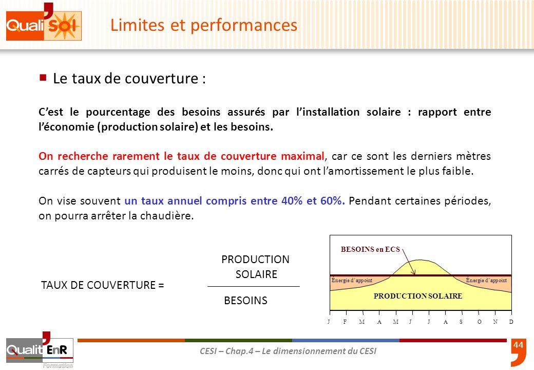 44 CESI – Chap.4 – Le dimensionnement du CESI Le taux de couverture : Cest le pourcentage des besoins assurés par linstallation solaire : rapport entr