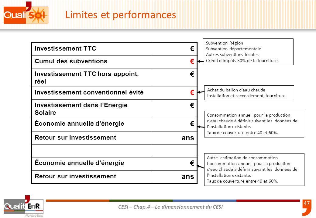 47 CESI – Chap.4 – Le dimensionnement du CESI Investissement TTC Cumul des subventions Investissement TTC hors appoint, réel Investissement convention
