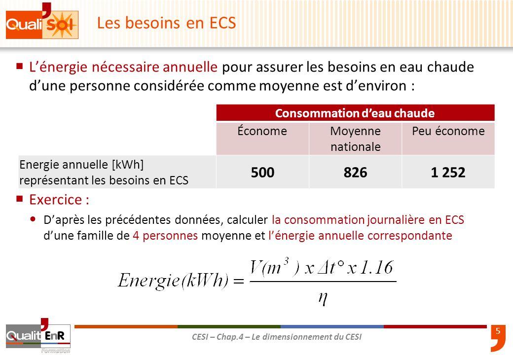 5 CESI – Chap.4 – Le dimensionnement du CESI Lénergie nécessaire annuelle pour assurer les besoins en eau chaude dune personne considérée comme moyenn