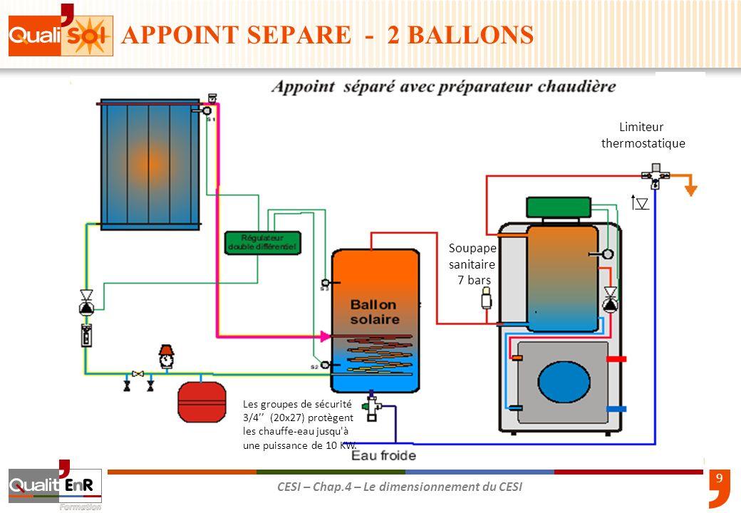 9 CESI – Chap.4 – Le dimensionnement du CESI Limiteur thermostatique Soupape sanitaire 7 bars Les groupes de sécurité 3/4 (20x27) protègent les chauff