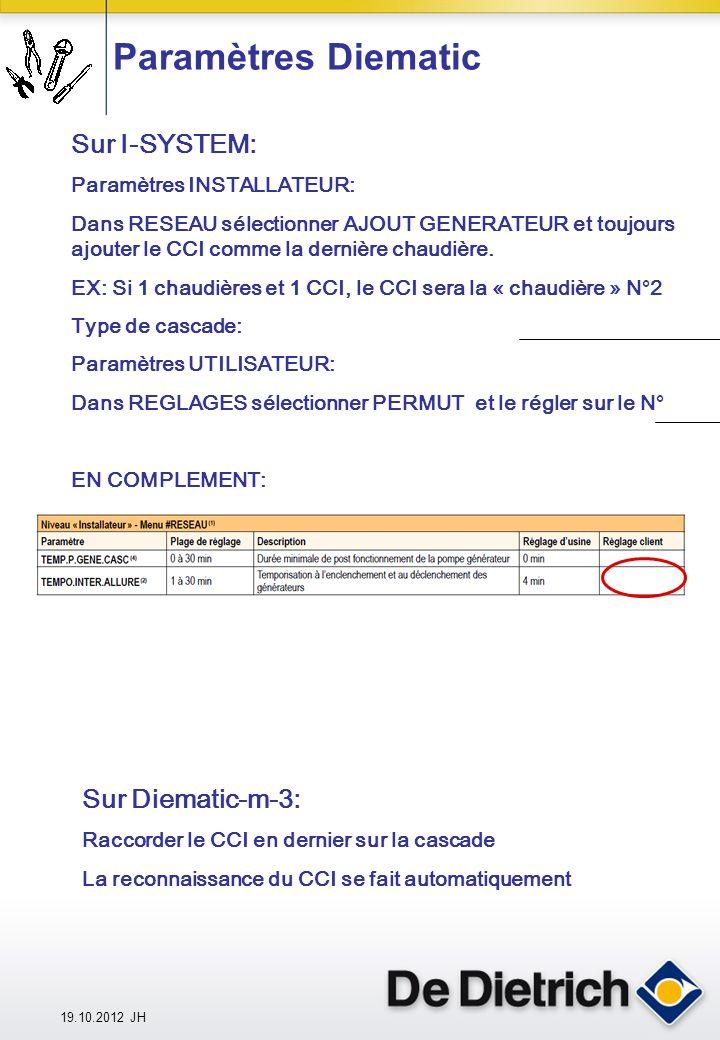 19.10.2012 JH Paramètres Diematic Sur I-SYSTEM: Paramètres INSTALLATEUR: Dans RESEAU sélectionner AJOUT GENERATEUR et toujours ajouter le CCI comme la dernière chaudière.