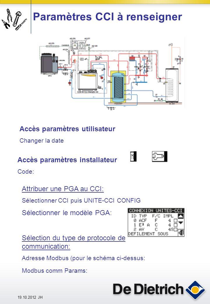 19.10.2012 JH Paramètres CCI à renseigner Accès paramètres installateur Code: Attribuer une PGA au CCI: Sélectionner CCI puis UNITE-CCI CONFIG Sélectionner le modèle PGA: Sélection du type de protocole de communication: Adresse Modbus (pour le schéma ci-dessus: Modbus comm Params: Accès paramètres utilisateur Changer la date