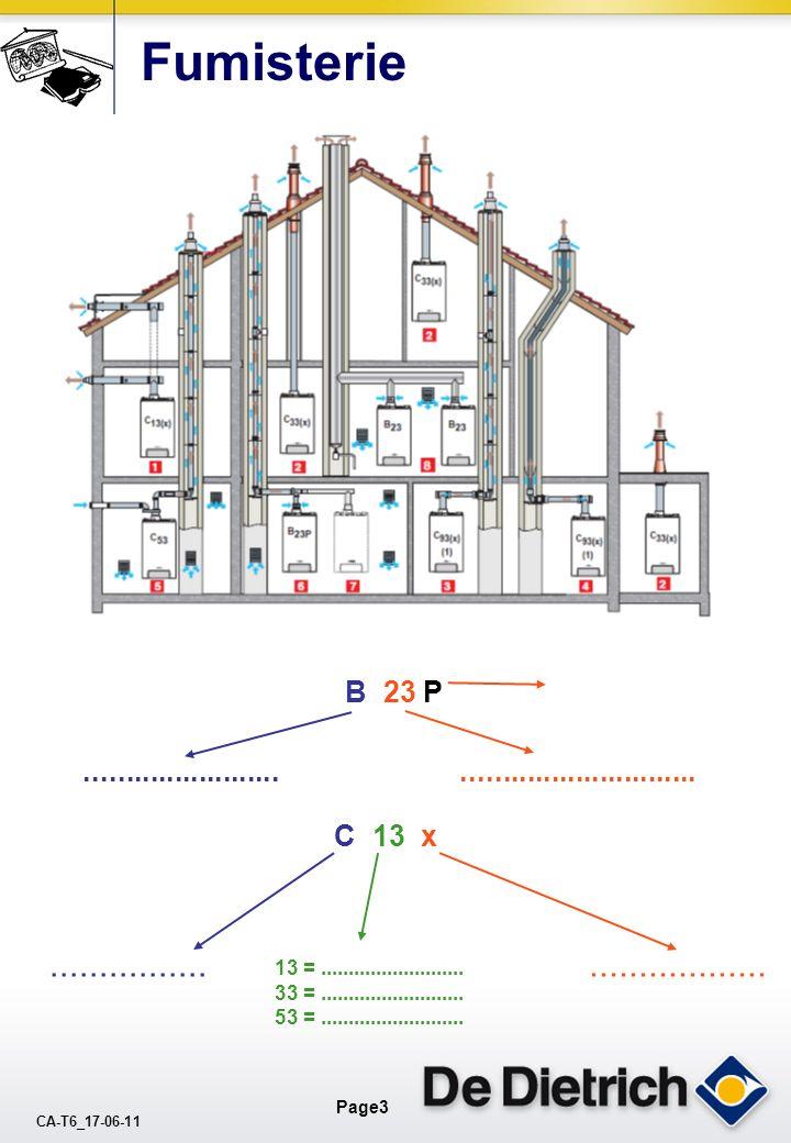 CA-T6_17-06-11 Page2.……………………. ………………..…. II.………………………………..………. ………………. Les symboles des agréments gaz 2 E si3 P.………………………. Catégories de gaz