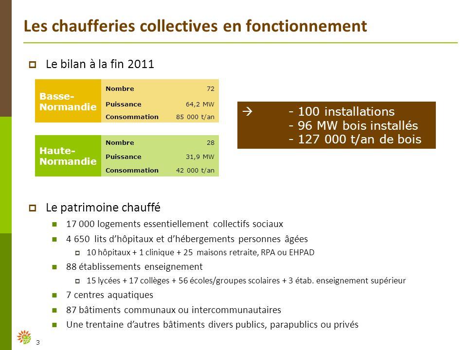 Les chaufferies collectives en fonctionnement 3 Basse- Normandie Nombre72 Puissance64,2 MW Consommation85 000 t/an Haute- Normandie Nombre28 Puissance