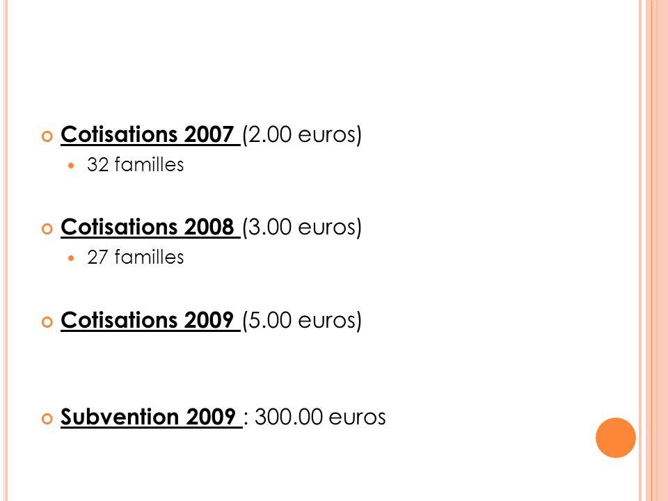 Cotisations 2007 (2.00 euros) 32 familles Cotisations 2008 (3.00 euros) 27 familles Cotisations 2009 (5.00 euros) Subvention 2009 : 300.00 euros
