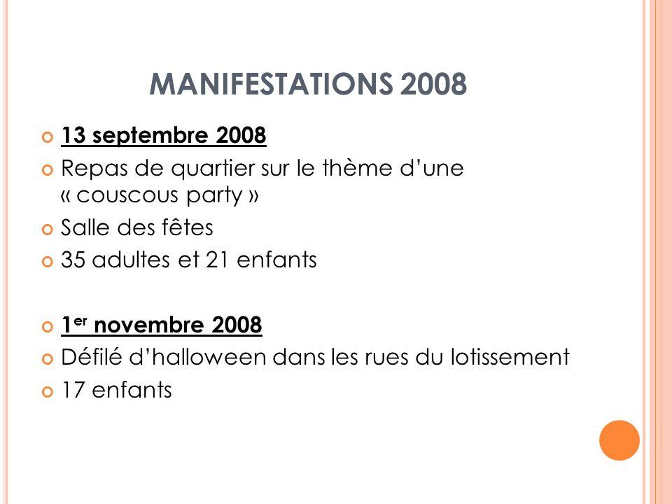 MANIFESTATIONS 2008 13 septembre 2008 Repas de quartier sur le thème dune « couscous party » Salle des fêtes 35 adultes et 21 enfants 1 er novembre 20