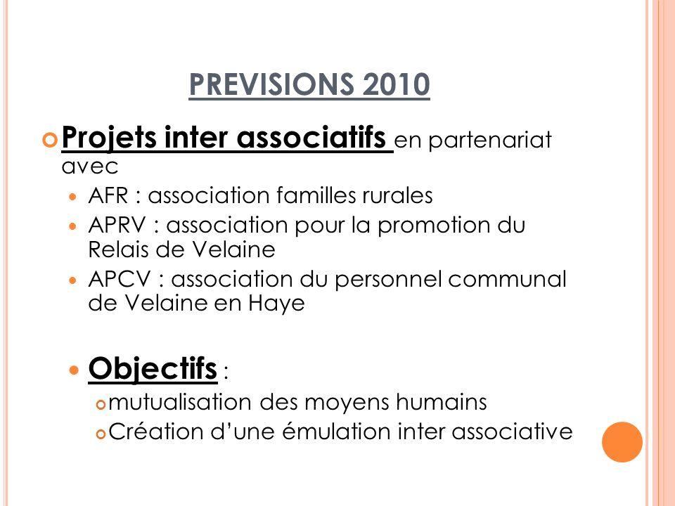 PREVISIONS 2010 Projets inter associatifs en partenariat avec AFR : association familles rurales APRV : association pour la promotion du Relais de Vel
