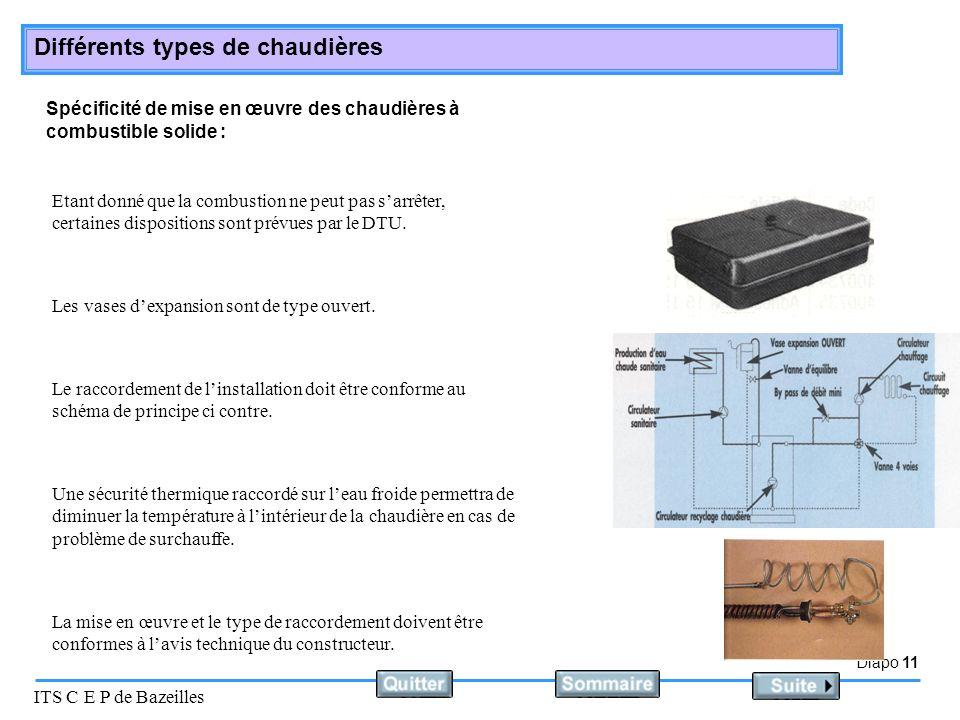 Diapo 11 ITS C E P de Bazeilles Différents types de chaudières Spécificité de mise en œuvre des chaudières à combustible solide : Les vases dexpansion