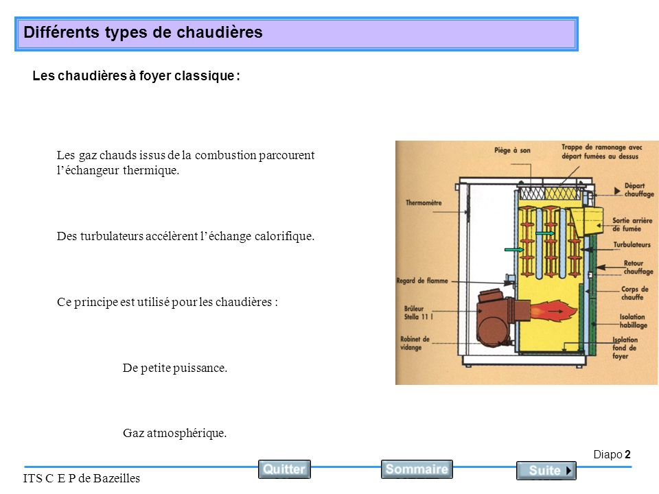 Diapo 3 ITS C E P de Bazeilles Différents types de chaudières Les chaudières à foyer borgne : Des turbulateurs accélèrent léchange calorifique.