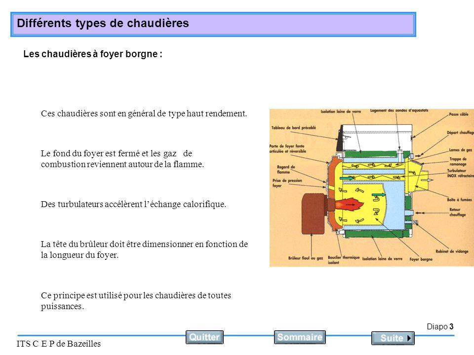 Diapo 3 ITS C E P de Bazeilles Différents types de chaudières Les chaudières à foyer borgne : Des turbulateurs accélèrent léchange calorifique. Ce pri