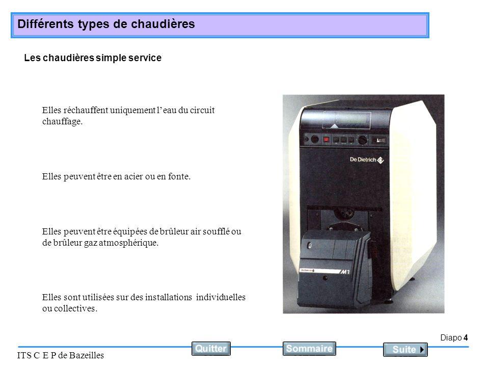 Diapo 4 ITS C E P de Bazeilles Différents types de chaudières Les chaudières simple service Elles réchauffent uniquement leau du circuit chauffage. El