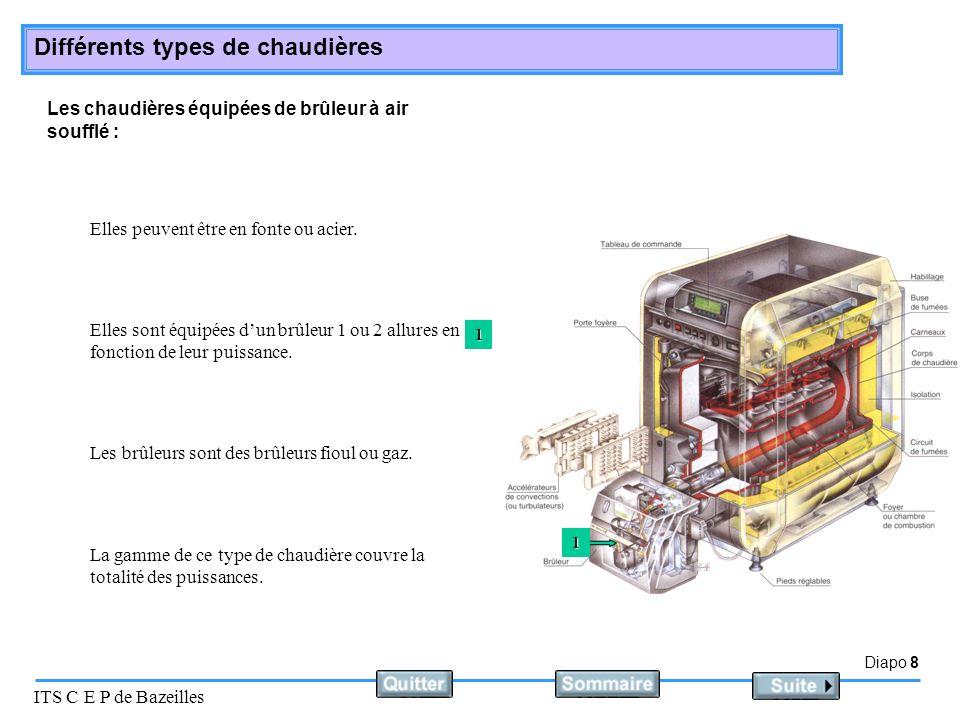 Diapo 8 ITS C E P de Bazeilles Différents types de chaudières Les chaudières équipées de brûleur à air soufflé : Elles sont équipées dun brûleur 1 ou
